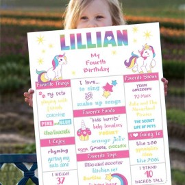 Unicorn Birthday Poster